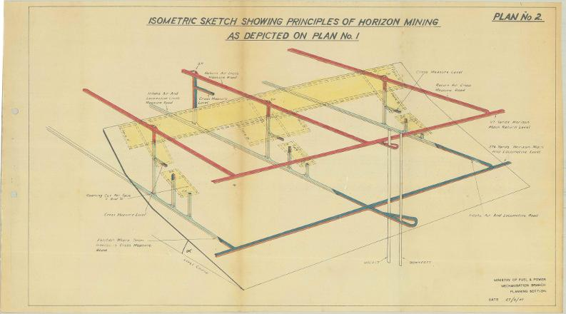 """Principles of Horizon Mining"", in National Coal Board Brochure of Typical Layout Plans for Horizon Mining, 26 March 1947. From the P D Ruffle Collection, University of Newcastle, Cultural Collections."